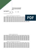12.2.- Represa Toccohuanca - Calculo de Evapotranspiracio2
