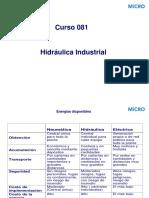 III Hidraulica Industrial