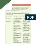 LAS DISTORSIONES COGNITIVAS.docx