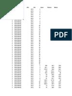 Datos Precipitación hornitos y Centro arqueológico