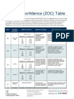 Catzoc Table