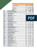 CRONO.FISICO.VALORIZADO.ADQUISI.MATERIALES rev01 (2).xls