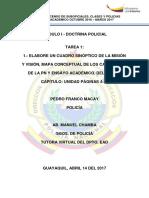 Mod 1 Tarea 1 Pedro Franco Macay - J