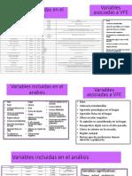 Variables Incluidas en El Análisis (1)