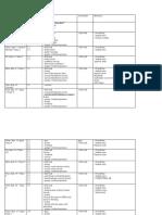 sci 9 detailed year plan