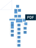 Fisica Moderna, Mapa Conceptual
