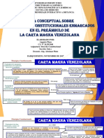 Mapa Conceptual Principios de Derecho Constitucional - Augusto Plaza