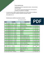 CUADRILLAS-DE-TRABAJO-EN-CONSTRUCCION.docx