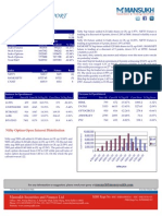 Analysis on Derivative Trading by Mansukh Investment & Trading Solutions 30th Aug,2010