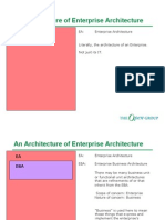 An Architecture of Enterprise Architecture