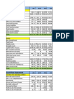 Standalone Financial Statements