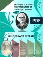 Teoría de Peplau