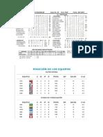 Box Score Cuba-Dominicana y Estado de Los Equipos