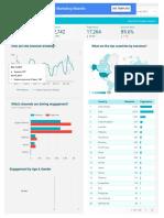 Google Analytics Marketing Website BSA