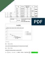 Menghitung Nilai Ea Dan Faktor Frekuensi