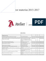 Atelier Mater i as 201517