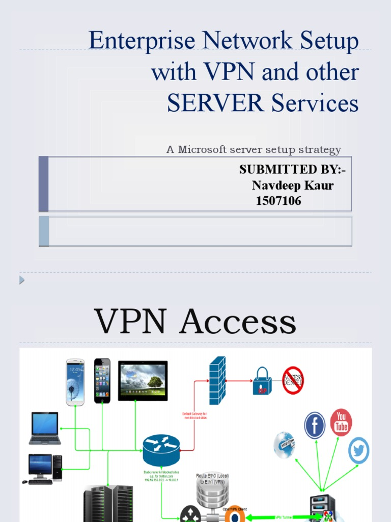 vpn Server Project | Virtual Private Network | V Mware