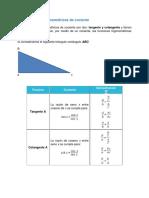 Identidades Trigonométricas de Cociente