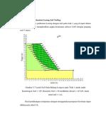 Tabel Nail Variasi Diameter