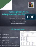Interpretacion Hemograma Resumido Copia