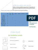 flow charte.pptx