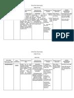 Drug Study (ranitidine, citicoline, enalapril, aspilet, cefuroxime etc)