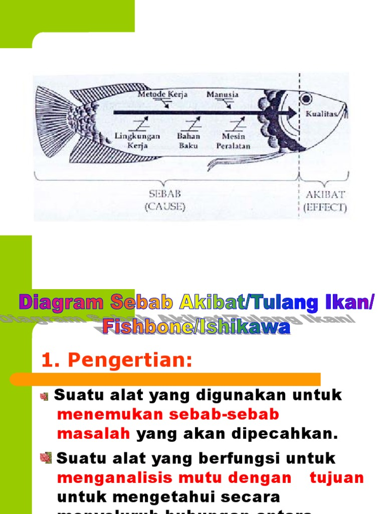 2diagram sebab akibat fishbone oke ccuart Gallery