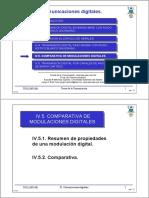 Tema_IV_5_Comparativa_Modulaciones_Digitales_ver0.pdf