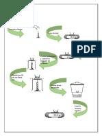 Informe Laboratorio 2 Quimica Uni
