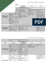 Resumen Patología Renal