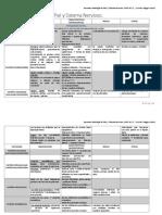 Resumen Patología de Piel y Sistema Nervioso