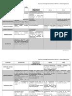 Resumen Patología Hematolinfoide