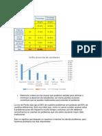DiagramaPareto_DavidLoretoCampos