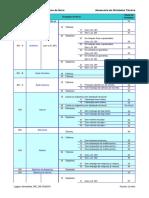 Classes Ocupação e Risco TSIB, IRB Para PPCI, Tabela de (2)