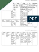 Resumen virus.pdf
