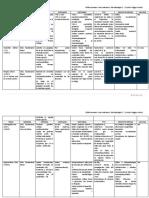 Tabla virus.pdf