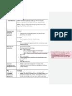 lit website lesson plan