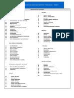 Disciplinas y Sectores de Aplicación FONDECYT 20151