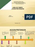 Linea de Tiempo Accion-pretension- Derecho Procesal Civil II