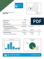 Ag Census Data (2012)