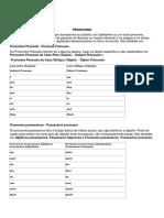 Personal Pronoun and Possessive Pronoun