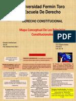 Mapa Principios Del Derecho Publico