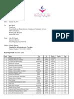 TPCN Monthly List of Subcontractors 01-2015