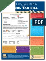 Understanding Tax Bill