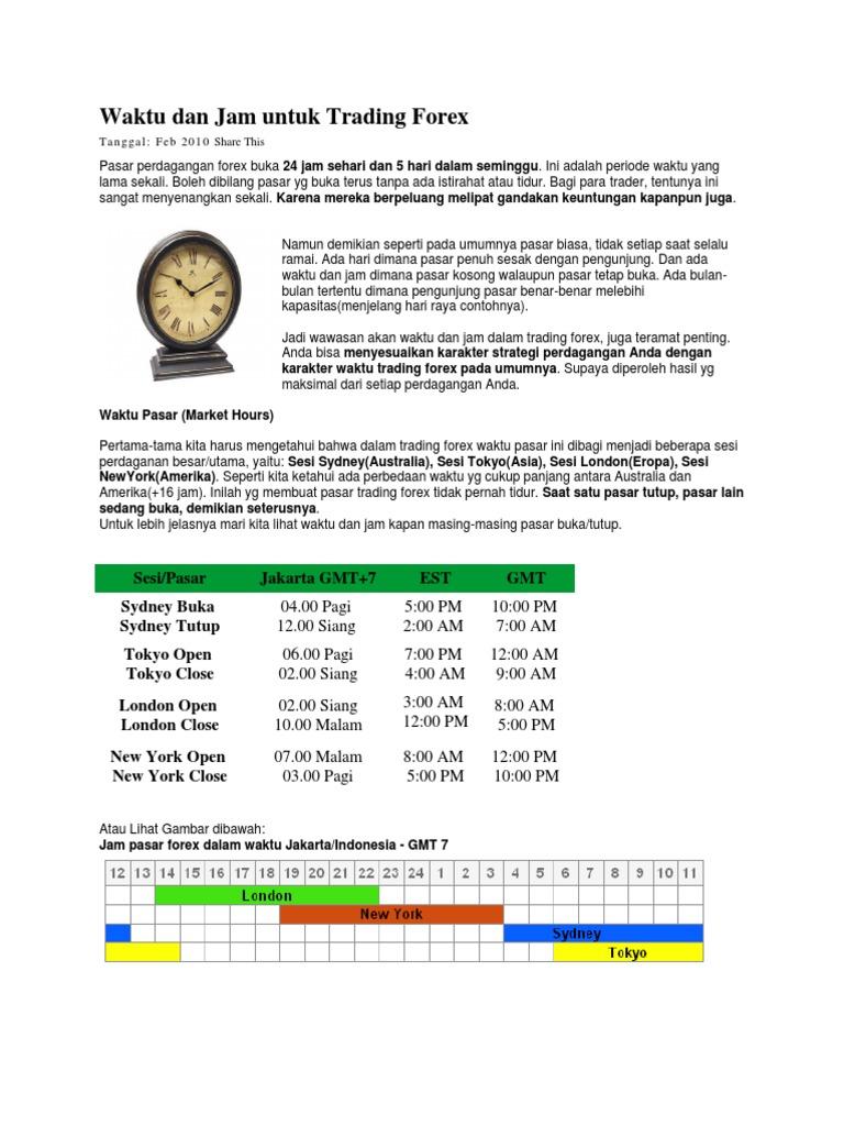 Makelar Forex Kota Kendari: Forex Trading Session Times Gmt Converter