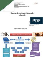 Infografía Sobre Poder de Justicia