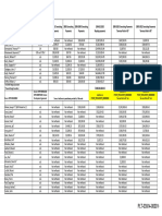 Summary of payments by DePuy to surgeons for Pinnacle and Ultamet