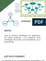 Diagramas, Mapas Cognitivos y Esquemas