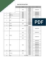 Daftar OFP Battery
