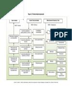 Productividad Empresarial Curso Ingenieria de Productividad Tema 5